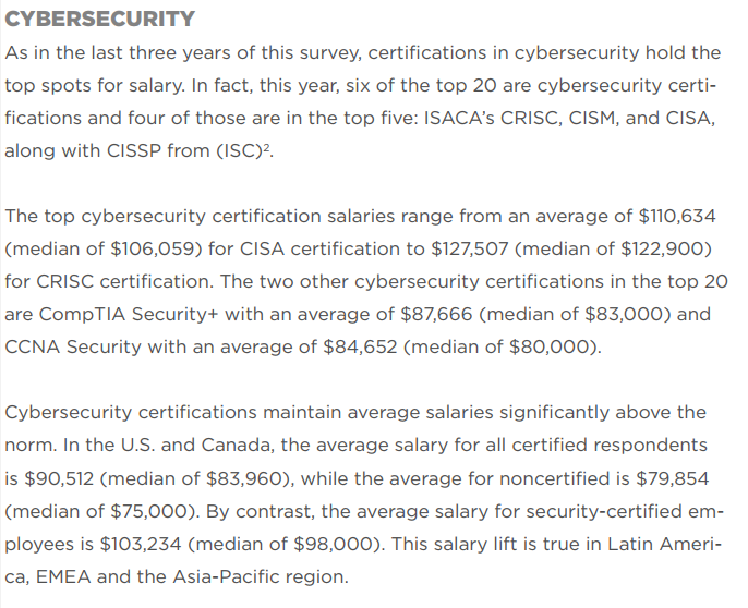Cybersecurity Jobs Amongst the Highest Paying in the Industry – New ...